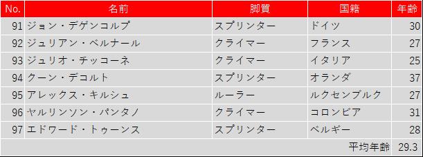 f:id:SuzuTamaki:20190312000821p:plain