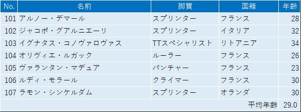 f:id:SuzuTamaki:20190312001054p:plain