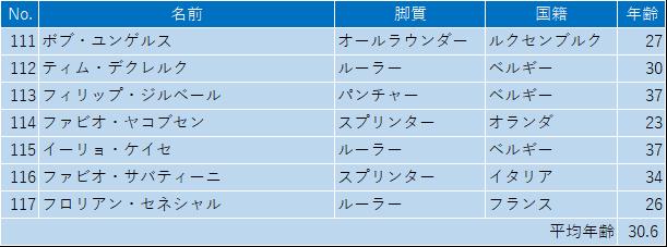 f:id:SuzuTamaki:20190312001221p:plain