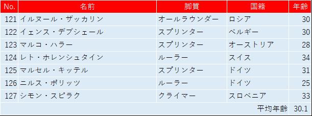 f:id:SuzuTamaki:20190312001414p:plain