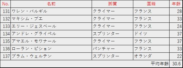f:id:SuzuTamaki:20190312001524p:plain