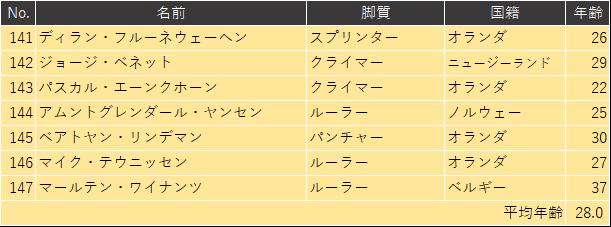 f:id:SuzuTamaki:20190312001637p:plain