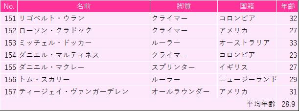 f:id:SuzuTamaki:20190312001802p:plain