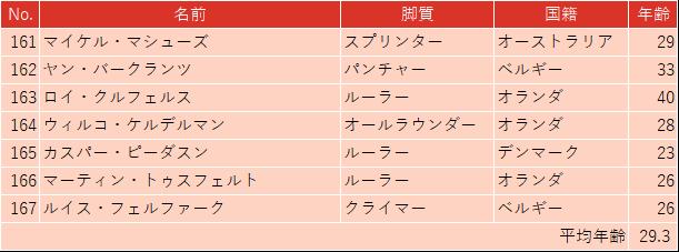 f:id:SuzuTamaki:20190312001921p:plain