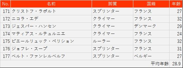 f:id:SuzuTamaki:20190312002038p:plain