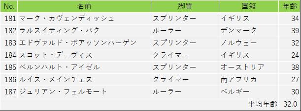 f:id:SuzuTamaki:20190312002153p:plain