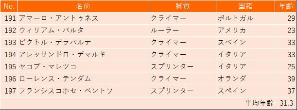 f:id:SuzuTamaki:20190312002318p:plain