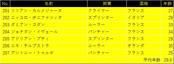 f:id:SuzuTamaki:20190312002416p:plain