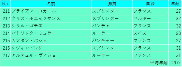 f:id:SuzuTamaki:20190312002440p:plain