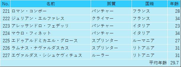 f:id:SuzuTamaki:20190312002511p:plain