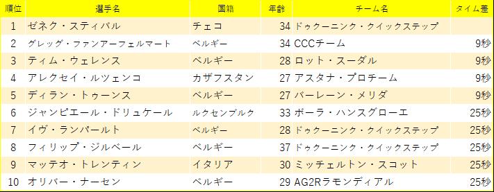 f:id:SuzuTamaki:20190315211607p:plain