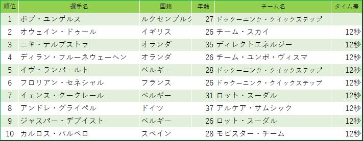 f:id:SuzuTamaki:20190315212257p:plain