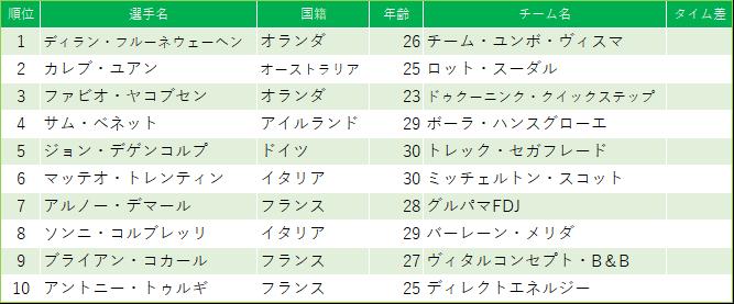 f:id:SuzuTamaki:20190315212825p:plain