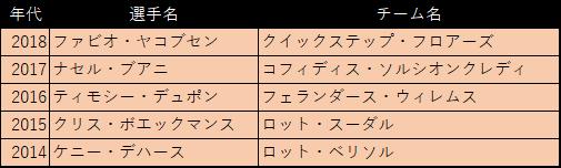 f:id:SuzuTamaki:20190315225452p:plain