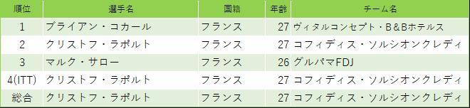 f:id:SuzuTamaki:20190316090852p:plain