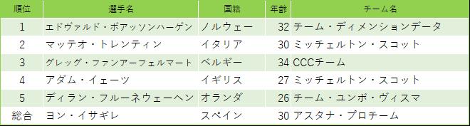 f:id:SuzuTamaki:20190316092416p:plain