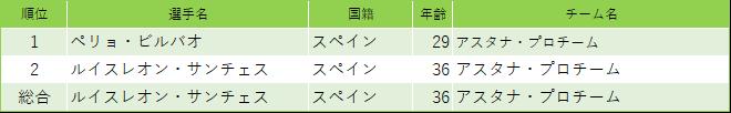 f:id:SuzuTamaki:20190316093643p:plain