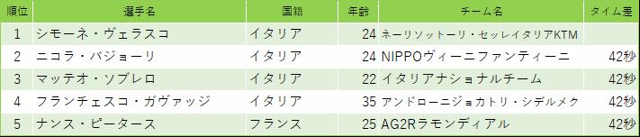 f:id:SuzuTamaki:20190317110231p:plain