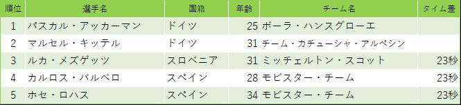 f:id:SuzuTamaki:20190317121326p:plain