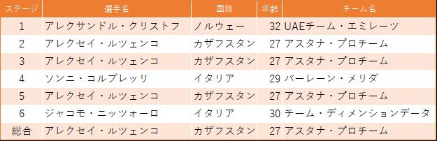 f:id:SuzuTamaki:20190317134056p:plain