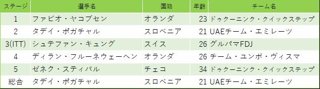 f:id:SuzuTamaki:20190317142307p:plain