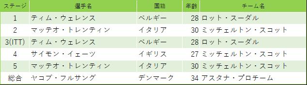 f:id:SuzuTamaki:20190317142329p:plain