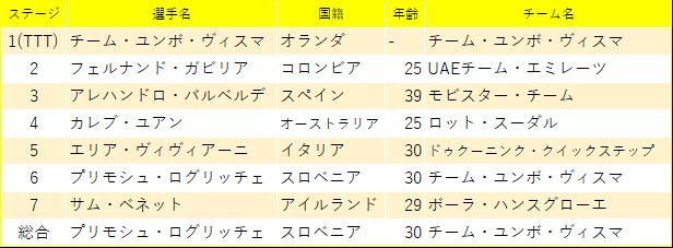 f:id:SuzuTamaki:20190317144954p:plain