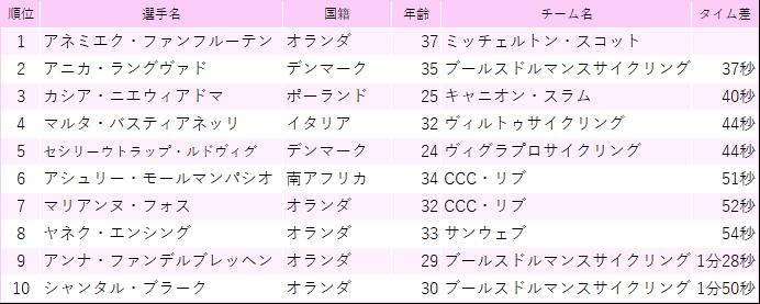 f:id:SuzuTamaki:20190317151646p:plain
