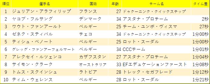 f:id:SuzuTamaki:20190317151657p:plain