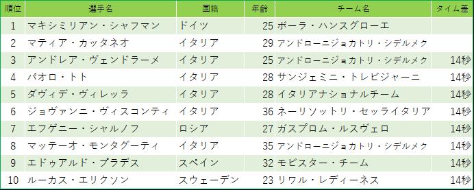 f:id:SuzuTamaki:20190317153137p:plain