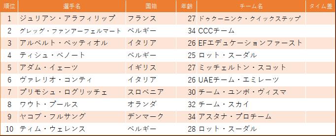f:id:SuzuTamaki:20190318000249p:plain