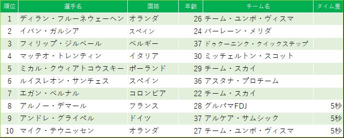 f:id:SuzuTamaki:20190319010347p:plain
