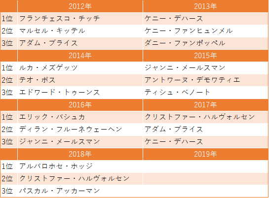 f:id:SuzuTamaki:20190319013250p:plain