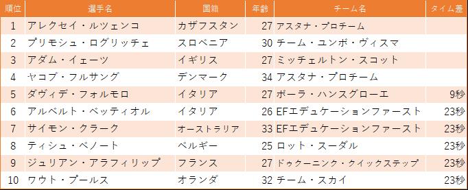 f:id:SuzuTamaki:20190323213645p:plain