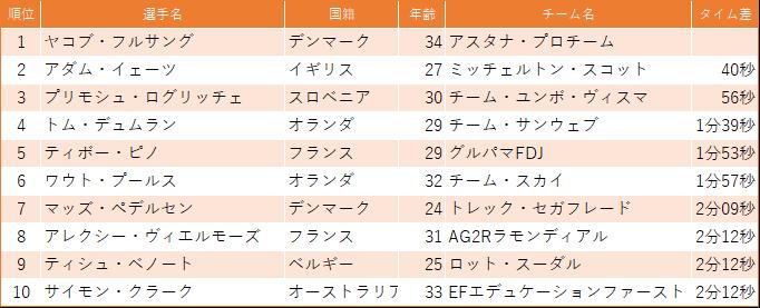 f:id:SuzuTamaki:20190323221147p:plain