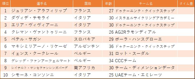 f:id:SuzuTamaki:20190323221200p:plain