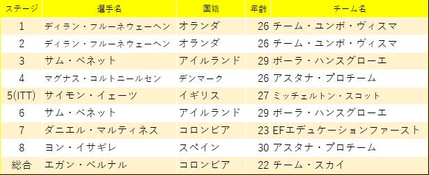 f:id:SuzuTamaki:20190324012909p:plain