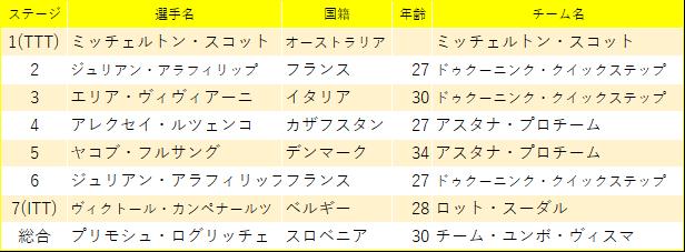 f:id:SuzuTamaki:20190324012921p:plain