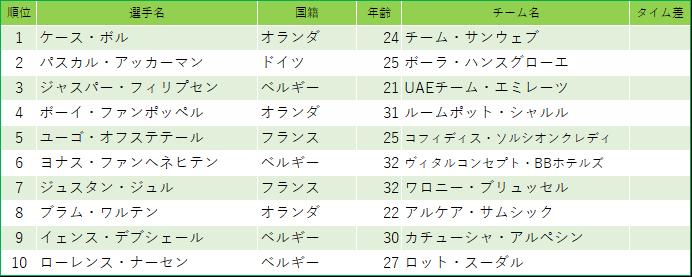 f:id:SuzuTamaki:20190324013005p:plain
