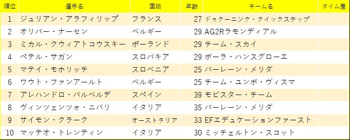 f:id:SuzuTamaki:20190324135652p:plain