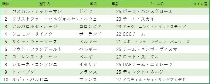 f:id:SuzuTamaki:20190324145332p:plain