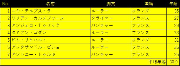 f:id:SuzuTamaki:20190328231244p:plain
