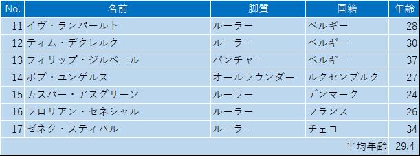 f:id:SuzuTamaki:20190328231731p:plain