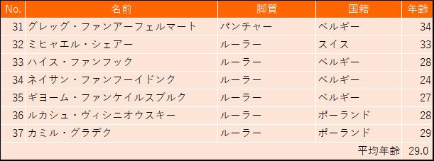 f:id:SuzuTamaki:20190328233902p:plain