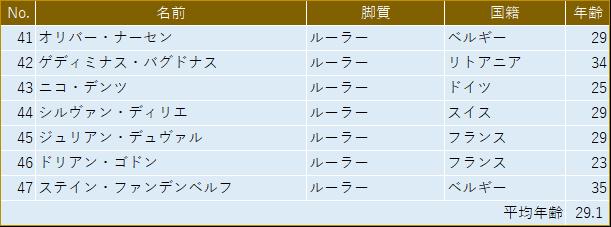 f:id:SuzuTamaki:20190328234546p:plain