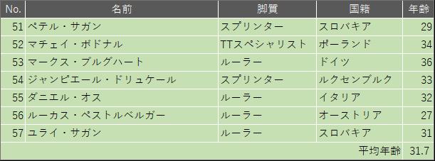 f:id:SuzuTamaki:20190328235204p:plain