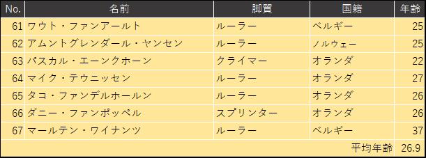 f:id:SuzuTamaki:20190329002501p:plain