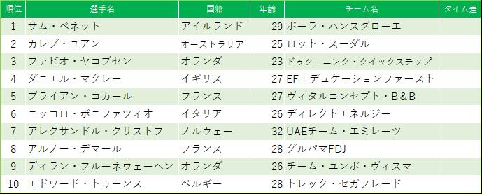 f:id:SuzuTamaki:20190331165720p:plain