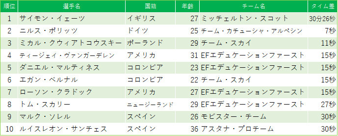 f:id:SuzuTamaki:20190331165744p:plain