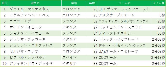 f:id:SuzuTamaki:20190331165909p:plain